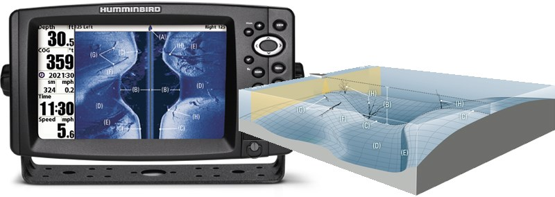 humminbird side imaging, Fish Finder